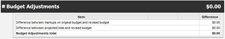 Budget_Adjustments2.png