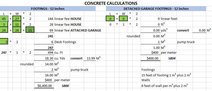 Rochelle_Budget_Example_EquationsFormulas.png